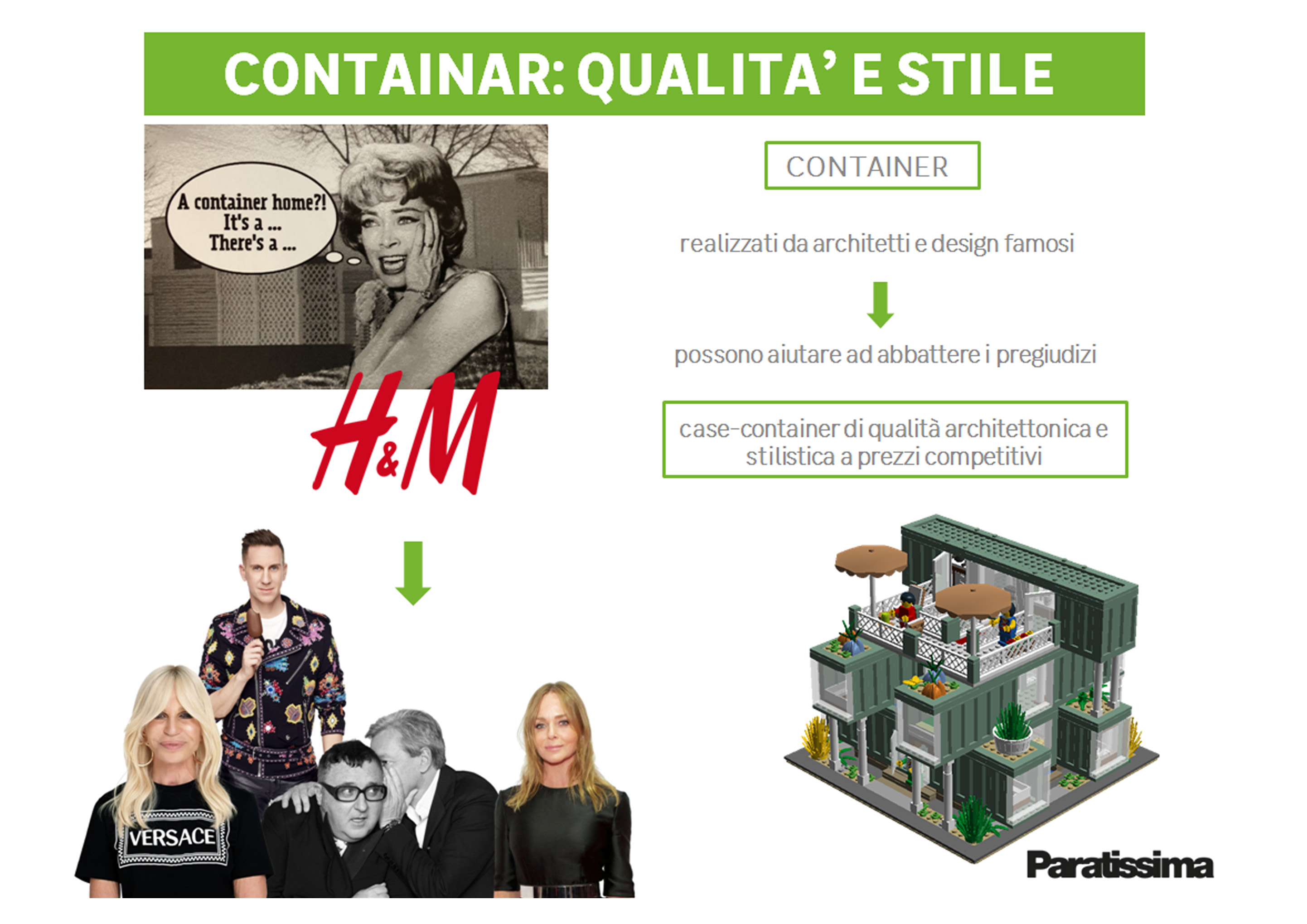 Container e moda